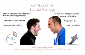 Conflicts in Startup Marriage
